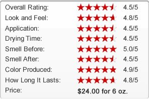 Fake Bake Flawless Review Chart