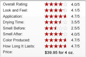 Loving Tan Express Review Chart