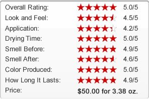 St. Tropez Dry Oil Review Chart