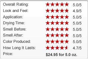Skin Drop Natural Self Tanner Review Chart